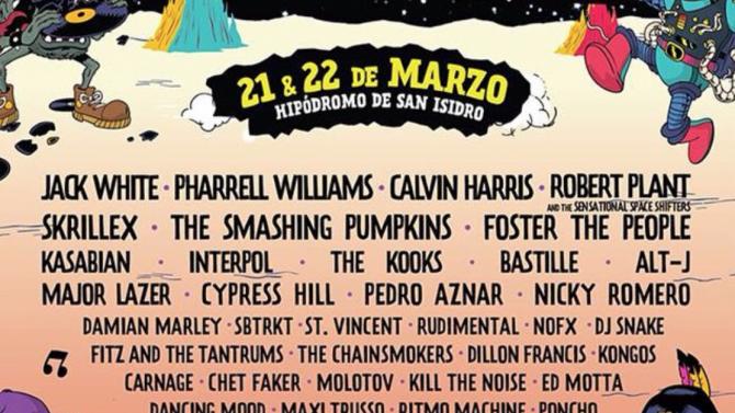Lollapalooza Lineup Anunciado Argentina Chile Brasil